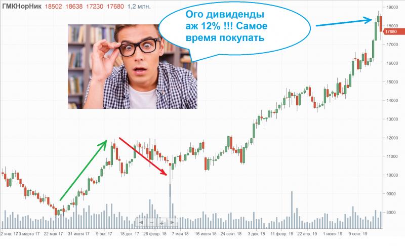 https://alenka.capital/data/thumbs/2019/11/18/52291/pview_%D0%93%D0%9C%D0%9A-2019.11.17.png